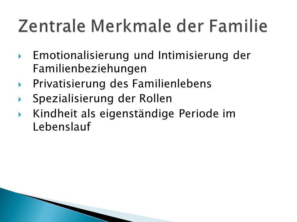 Zentrale Merkmale der Familie