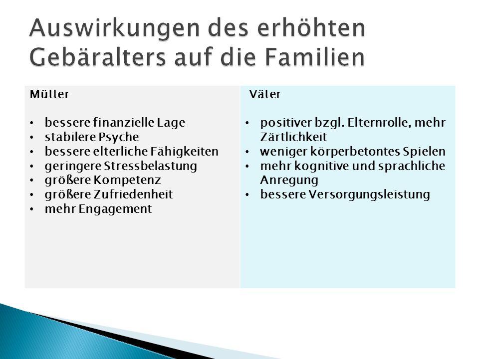 Auswirkungen des erhöhten Gebäralters auf die Familien