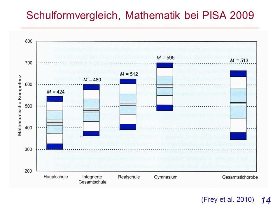 Schulformvergleich, Mathematik bei PISA 2009