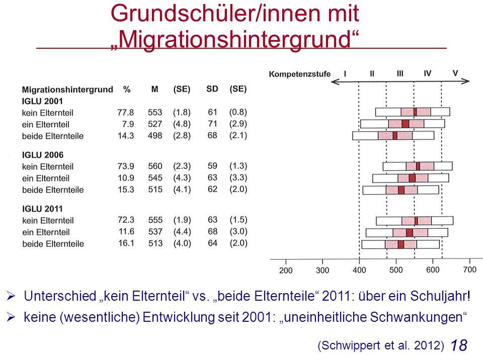 """Grundschüler/innen mit """"Migrationshintergrund"""