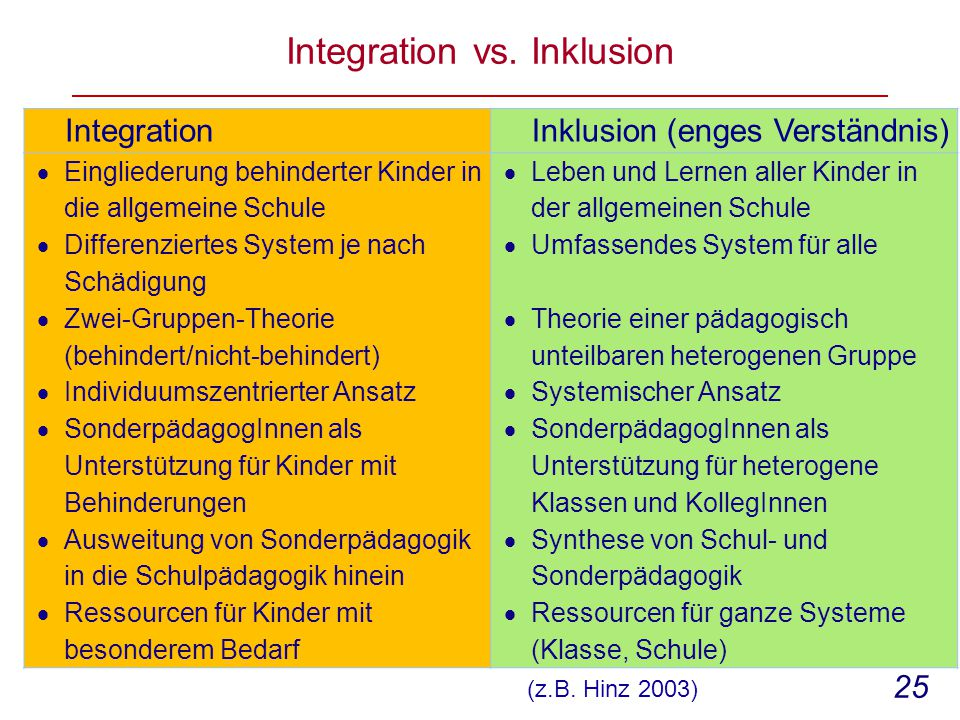 Integration vs. Inklusion