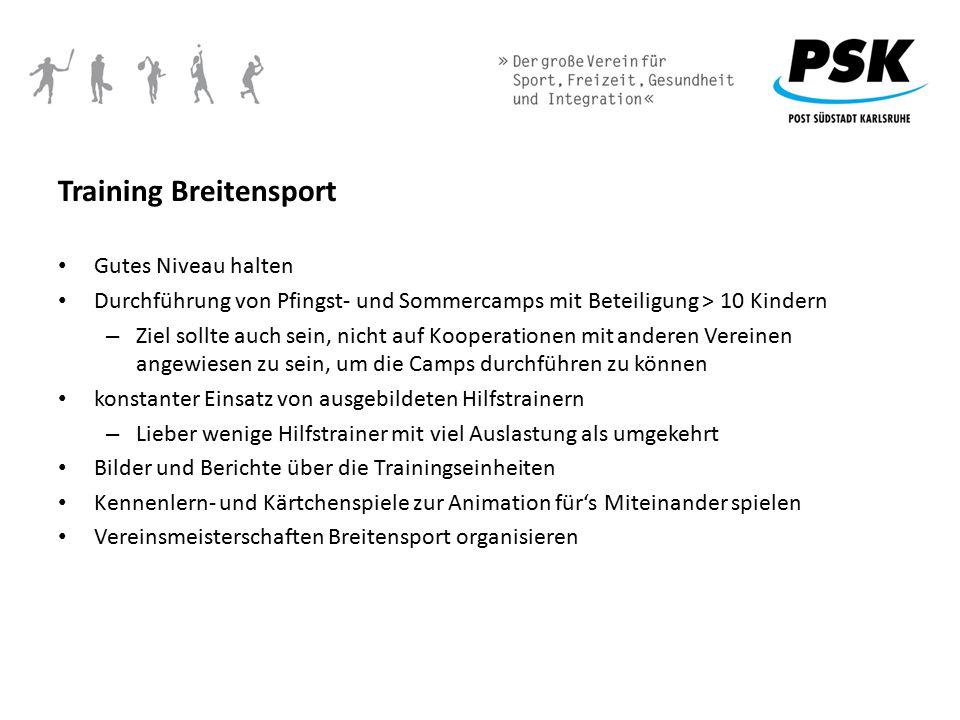 Training Breitensport