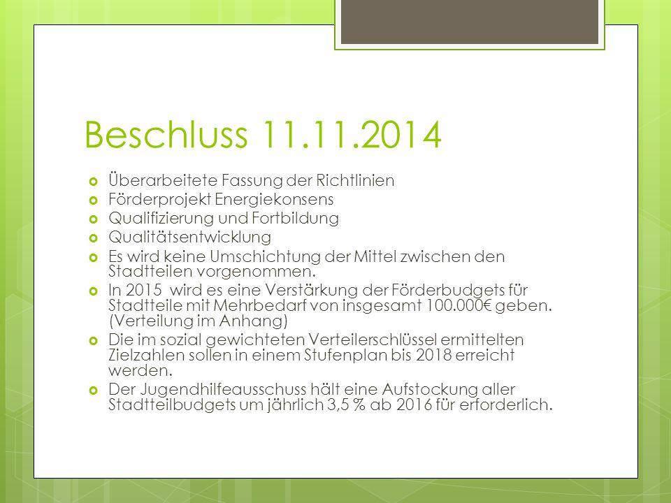 Beschluss 11.11.2014 Überarbeitete Fassung der Richtlinien