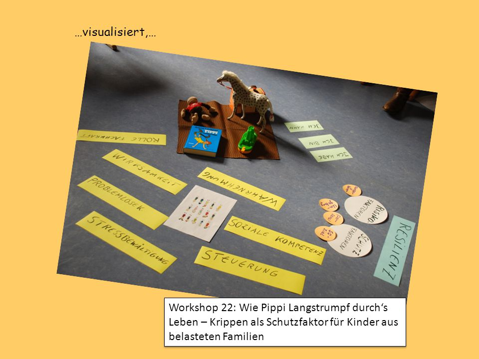 …visualisiert,… Workshop 22: Wie Pippi Langstrumpf durch's Leben – Krippen als Schutzfaktor für Kinder aus belasteten Familien.