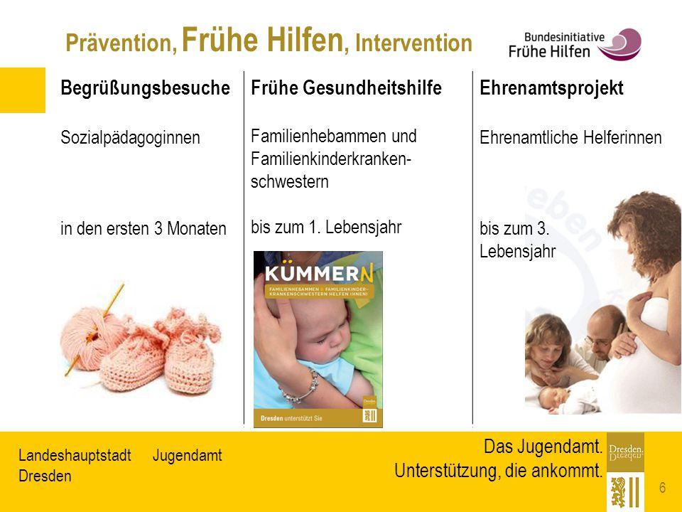 Prävention, Frühe Hilfen, Intervention