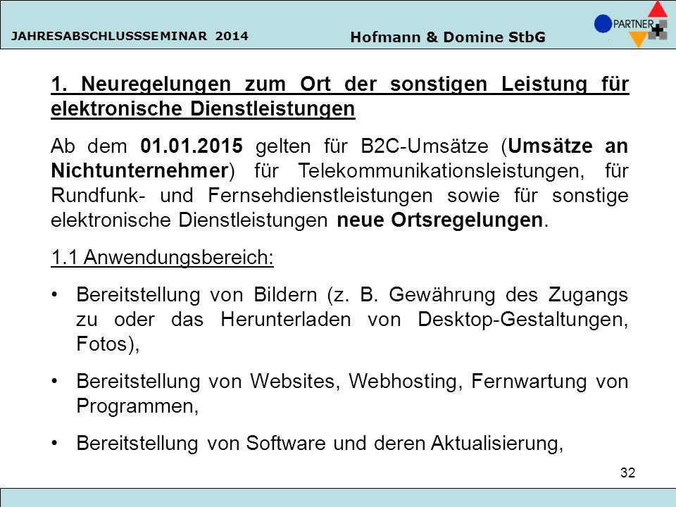 Bereitstellung von Websites, Webhosting, Fernwartung von Programmen,
