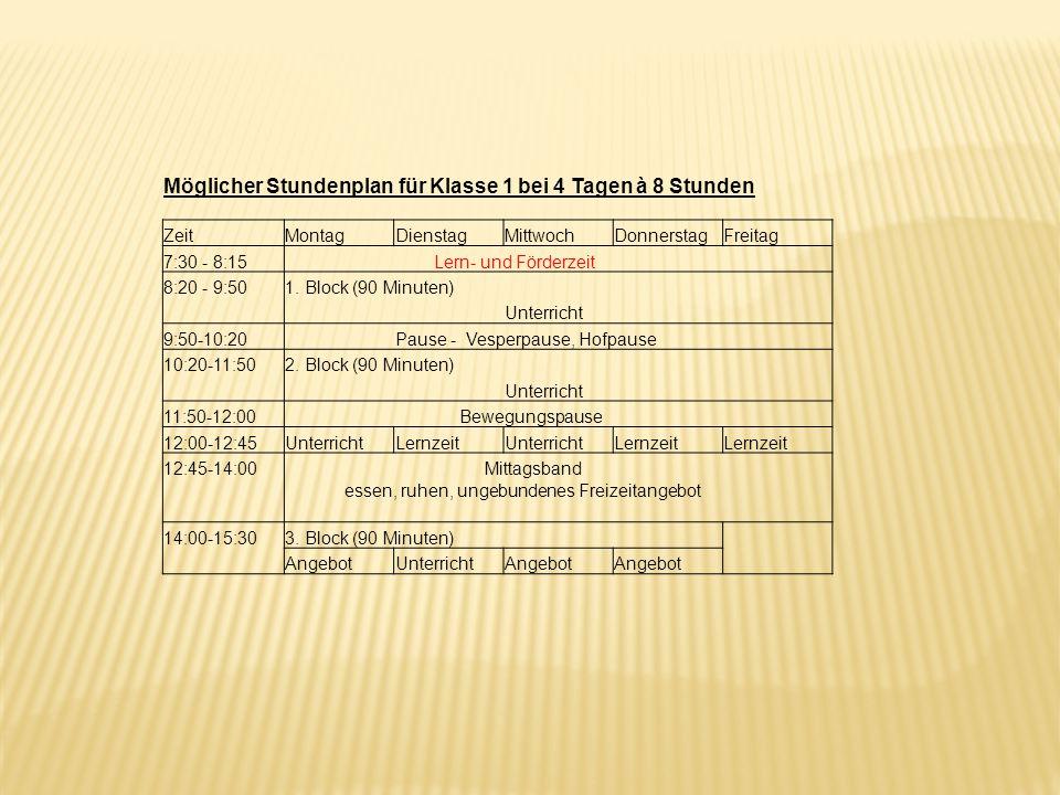 Möglicher Stundenplan für Klasse 1 bei 4 Tagen à 8 Stunden
