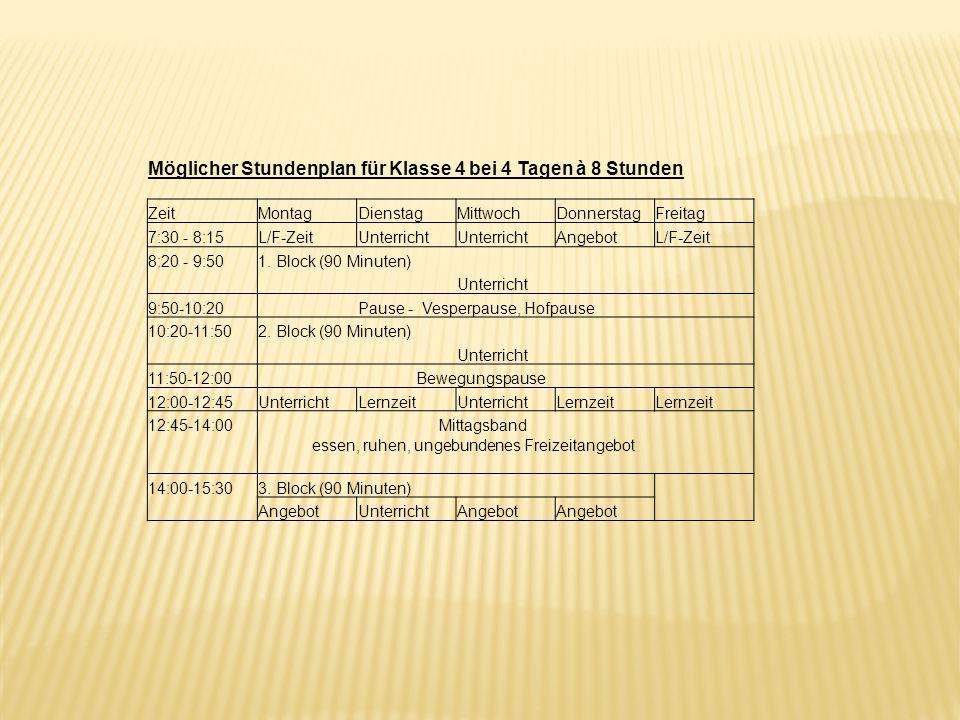 Möglicher Stundenplan für Klasse 4 bei 4 Tagen à 8 Stunden