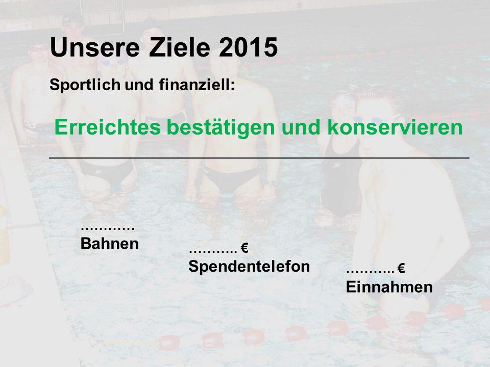 Unsere Ziele 2015 Sportlich und finanziell:
