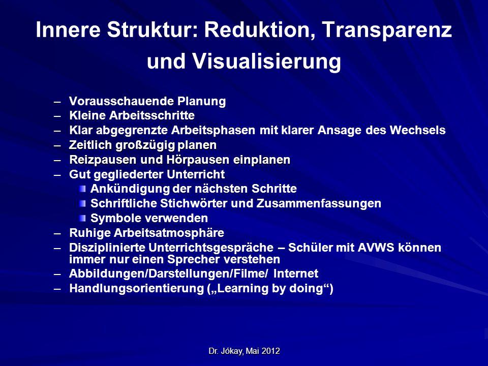 Innere Struktur: Reduktion, Transparenz und Visualisierung
