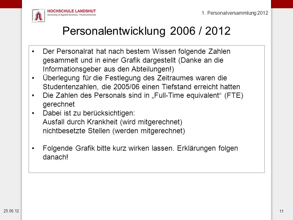 Personalentwicklung 2006 / 2012