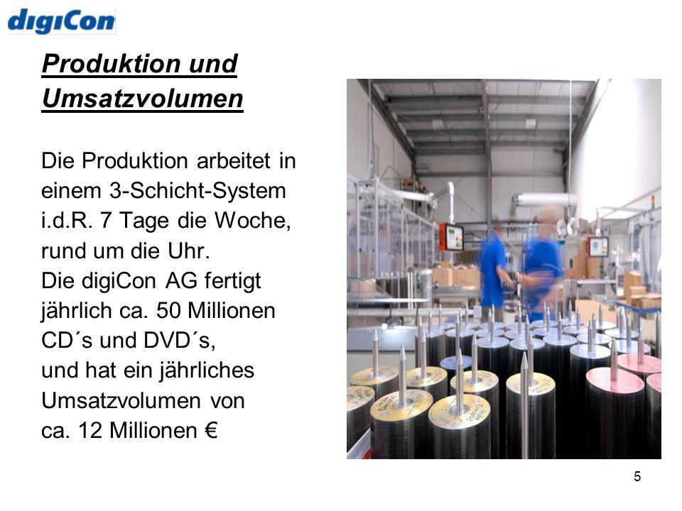 Produktion und Umsatzvolumen Die Produktion arbeitet in