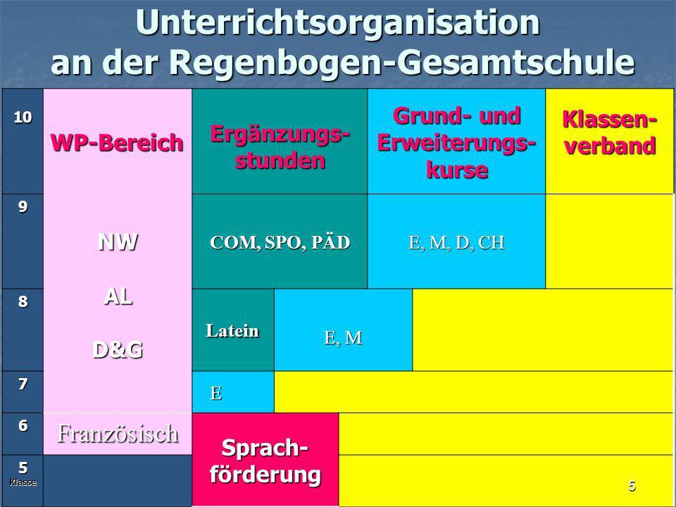 Unterrichtsorganisation an der Regenbogen-Gesamtschule
