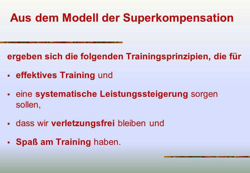 Aus dem Modell der Superkompensation