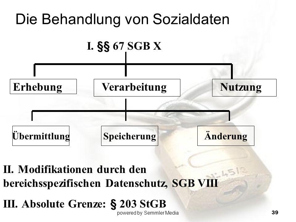Die Behandlung von Sozialdaten