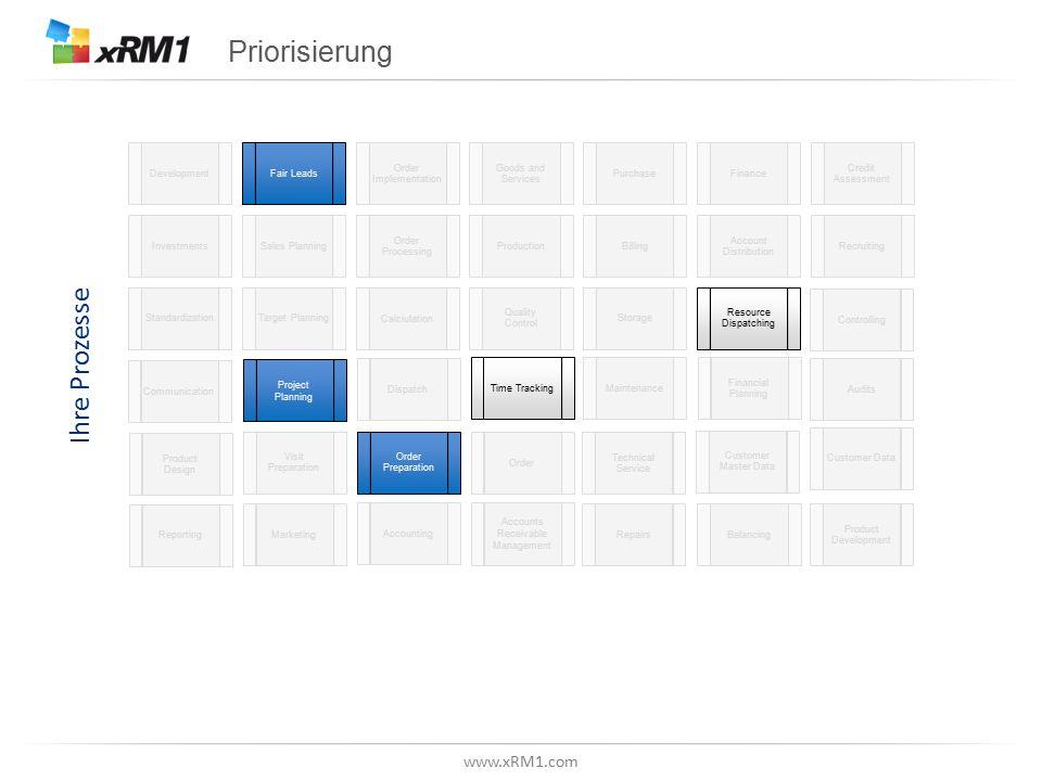 Anreicherung der Prozesslandkarte mit Standard-Prozessen
