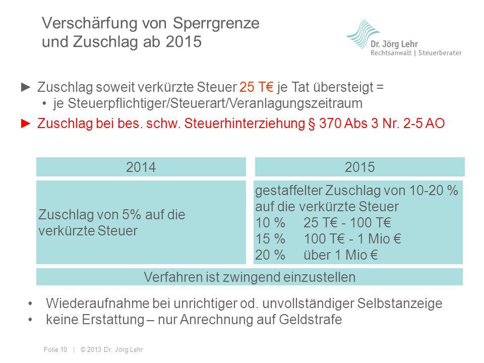 Verschärfung von Sperrgrenze und Zuschlag ab 2015