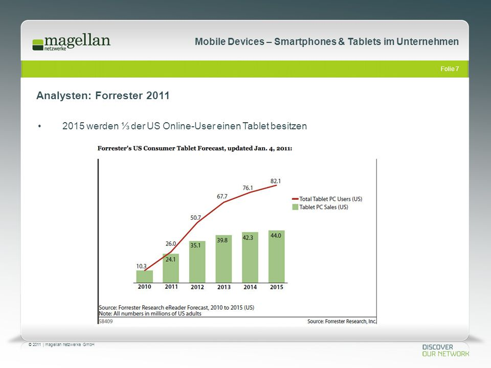 Analysten: Forrester 2011 2015 werden ⅓ der US Online-User einen Tablet besitzen