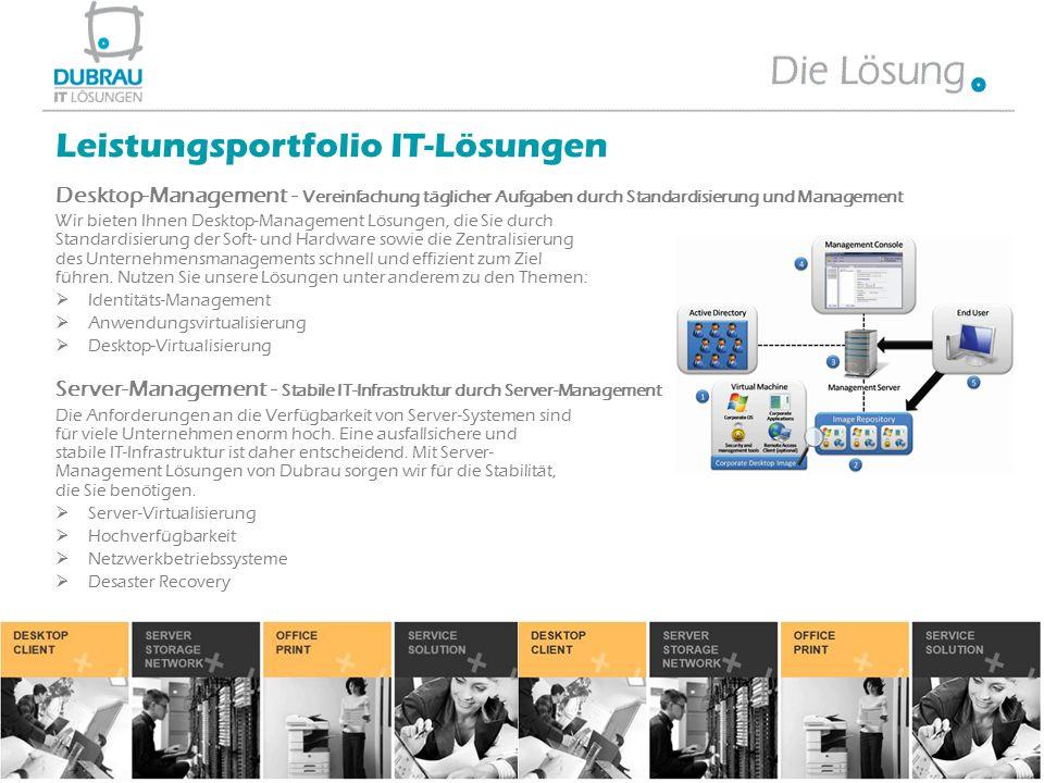 Leistungsportfolio IT-Lösungen