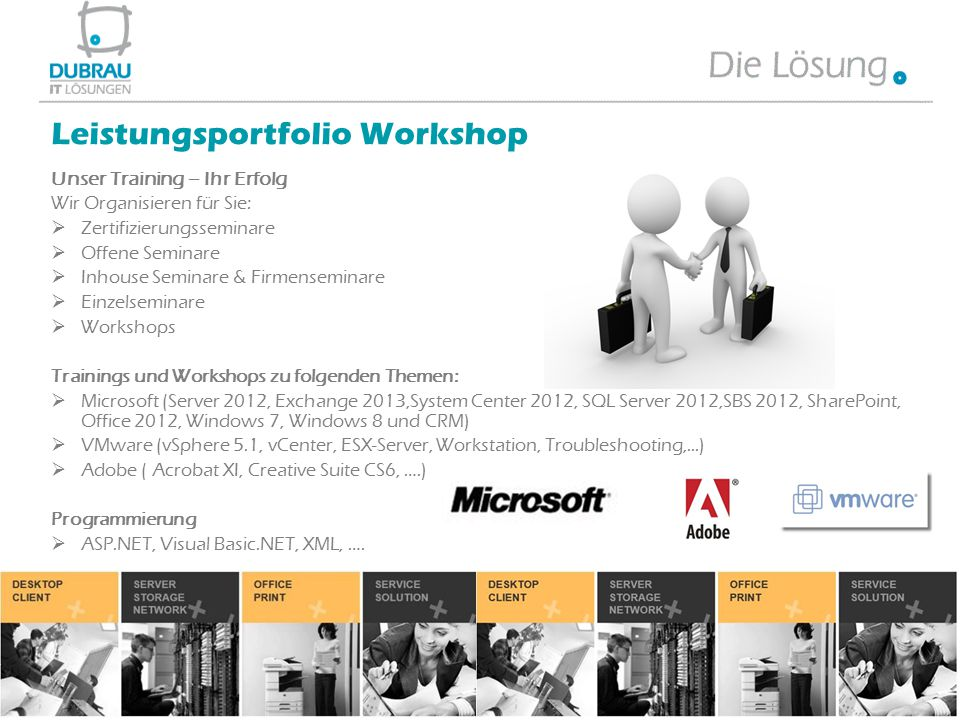Leistungsportfolio Workshop