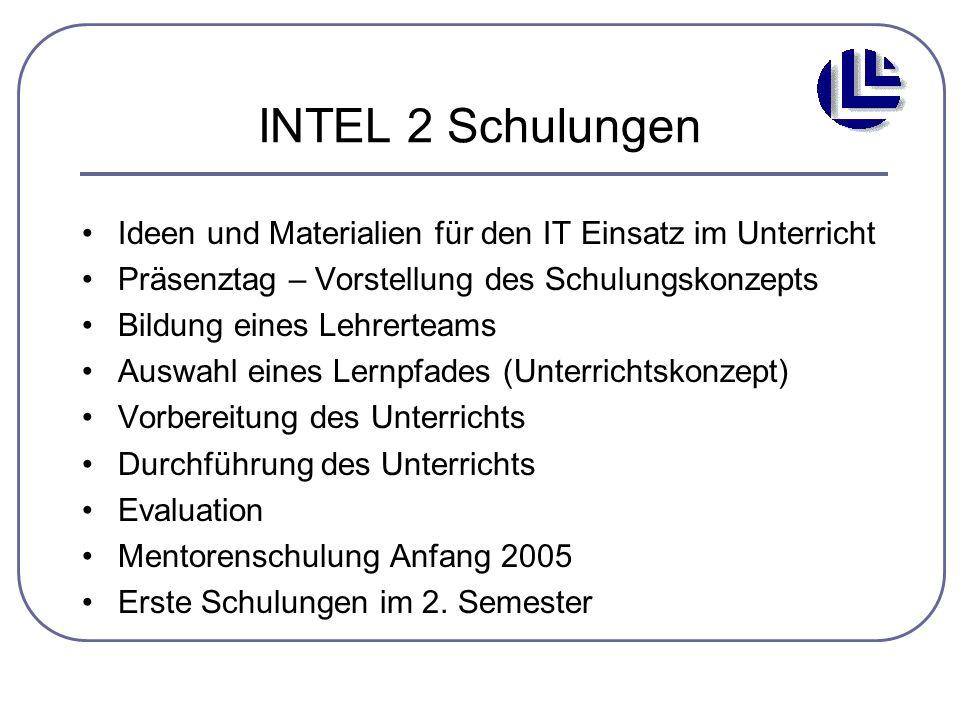 INTEL 2 Schulungen Ideen und Materialien für den IT Einsatz im Unterricht. Präsenztag – Vorstellung des Schulungskonzepts.