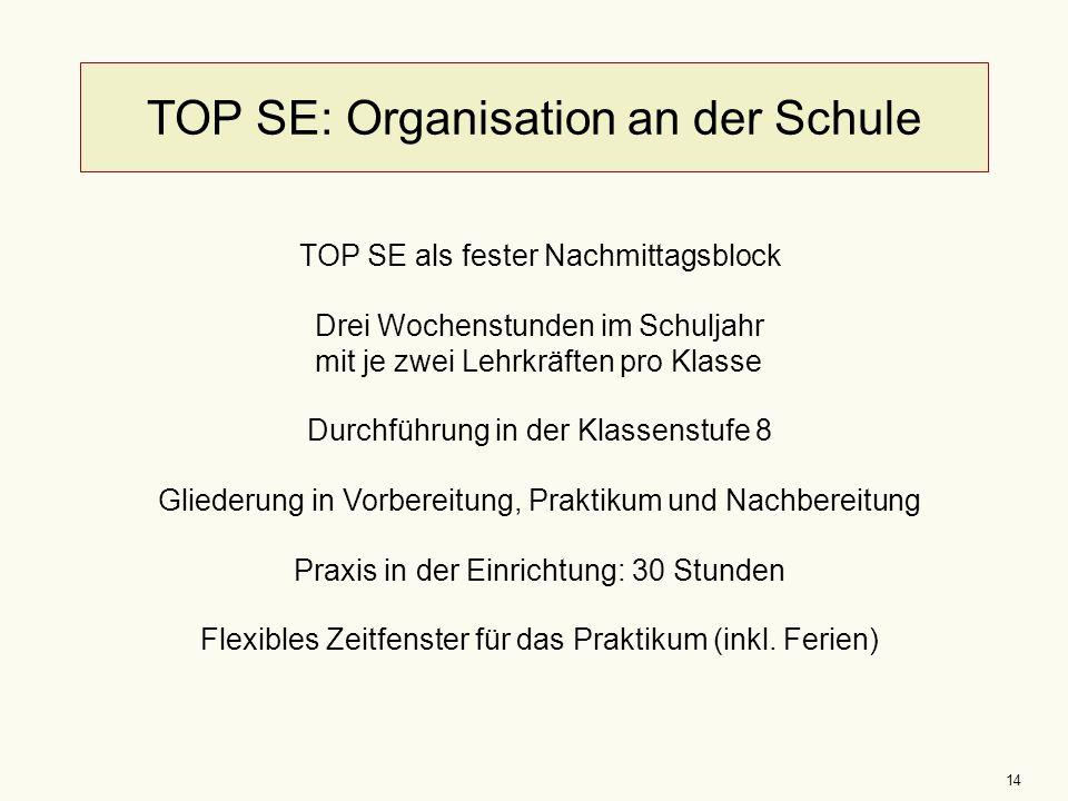 TOP SE: Organisation an der Schule
