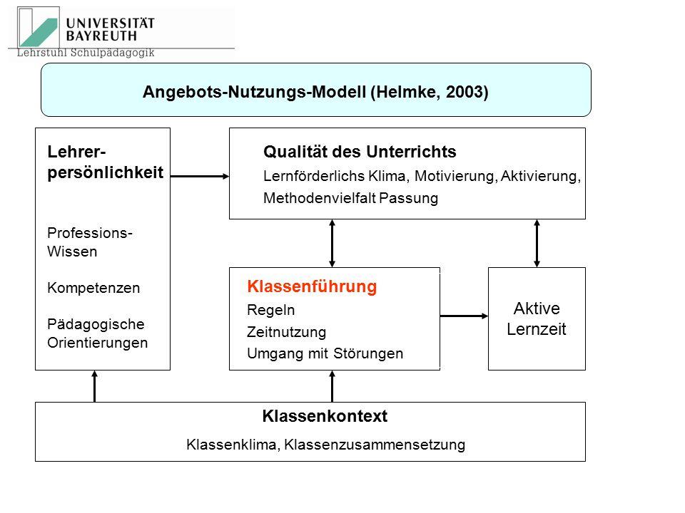 Angebots-Nutzungs-Modell (Helmke, 2003)