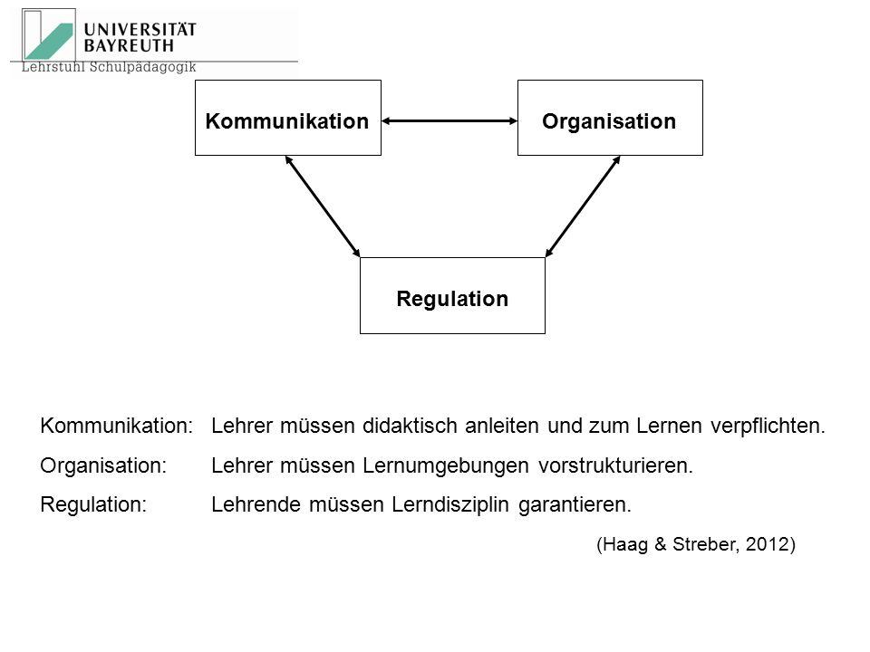 Kommunikation Organisation. Regulation. Kommunikation: Lehrer müssen didaktisch anleiten und zum Lernen verpflichten.