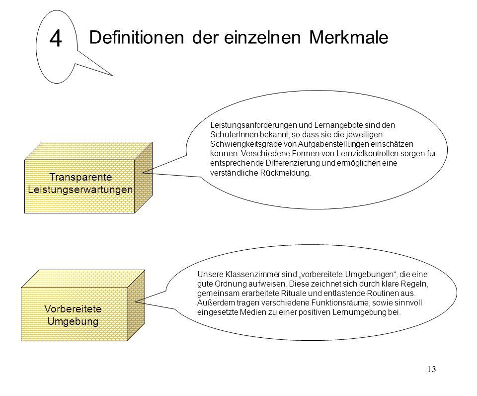 Definitionen der einzelnen Merkmale