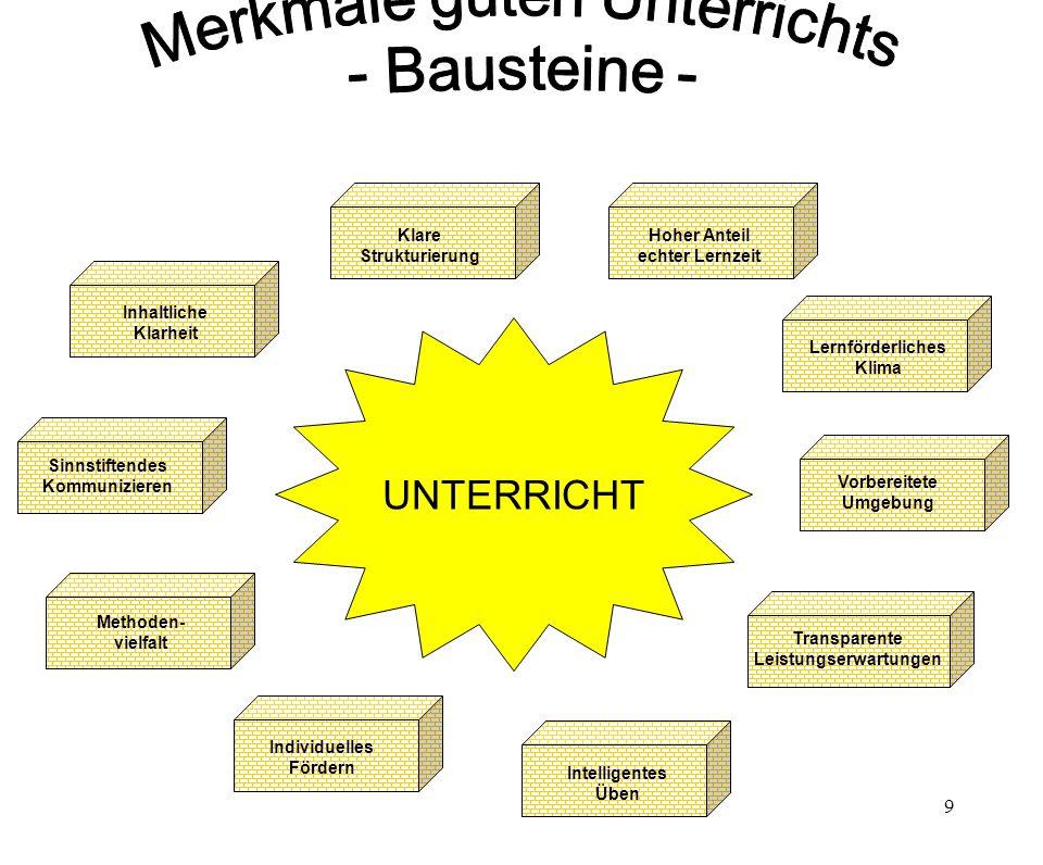 Merkmale guten Unterrichts - Bausteine -
