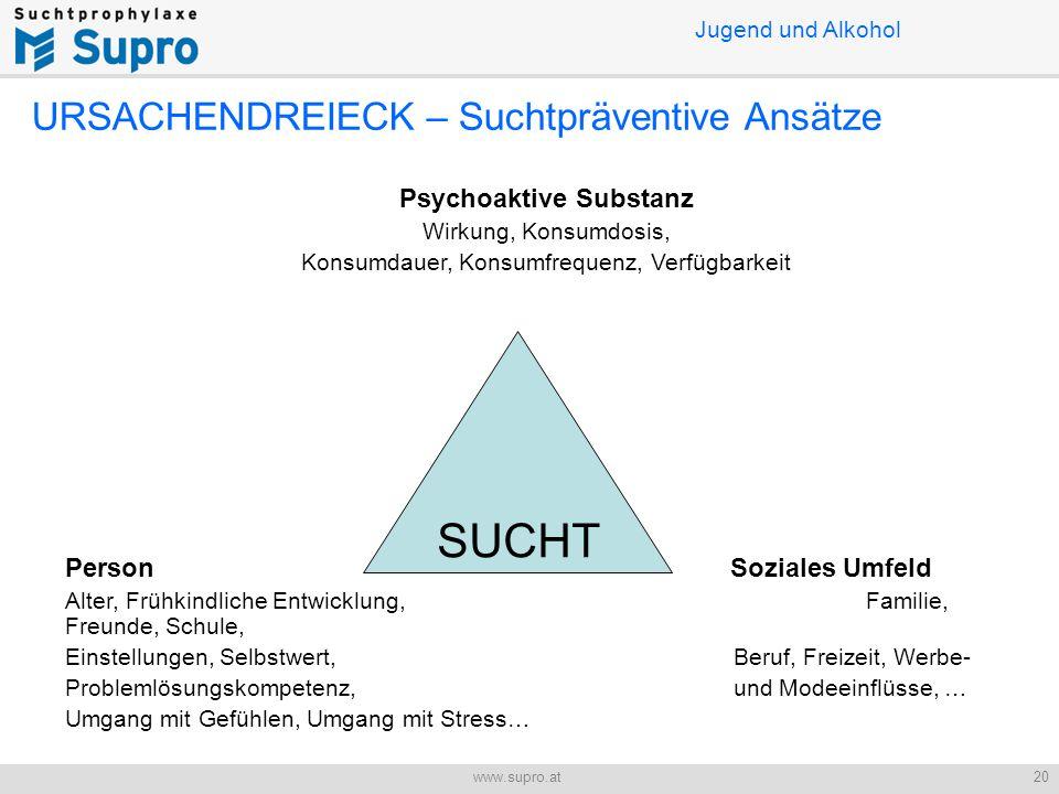 Psychoaktive Substanz