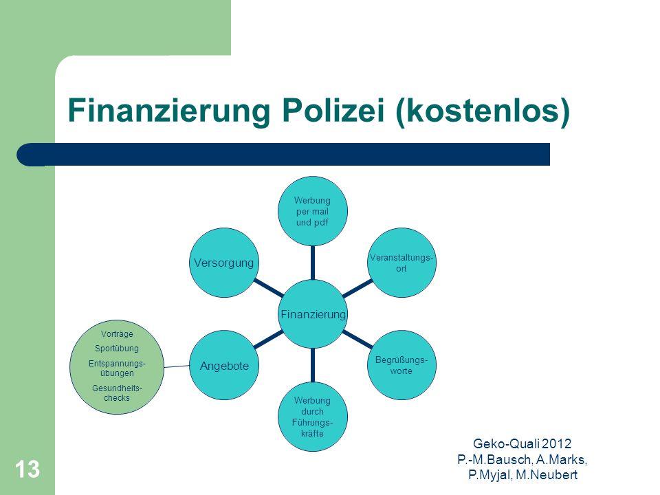 Finanzierung Polizei (kostenlos)