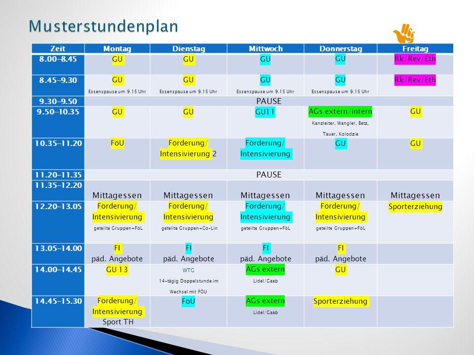 Stundenplan der 1a im Schuljahr 2014/15