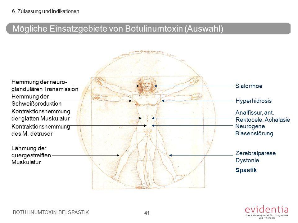 Mögliche Einsatzgebiete von Botulinumtoxin (Auswahl)