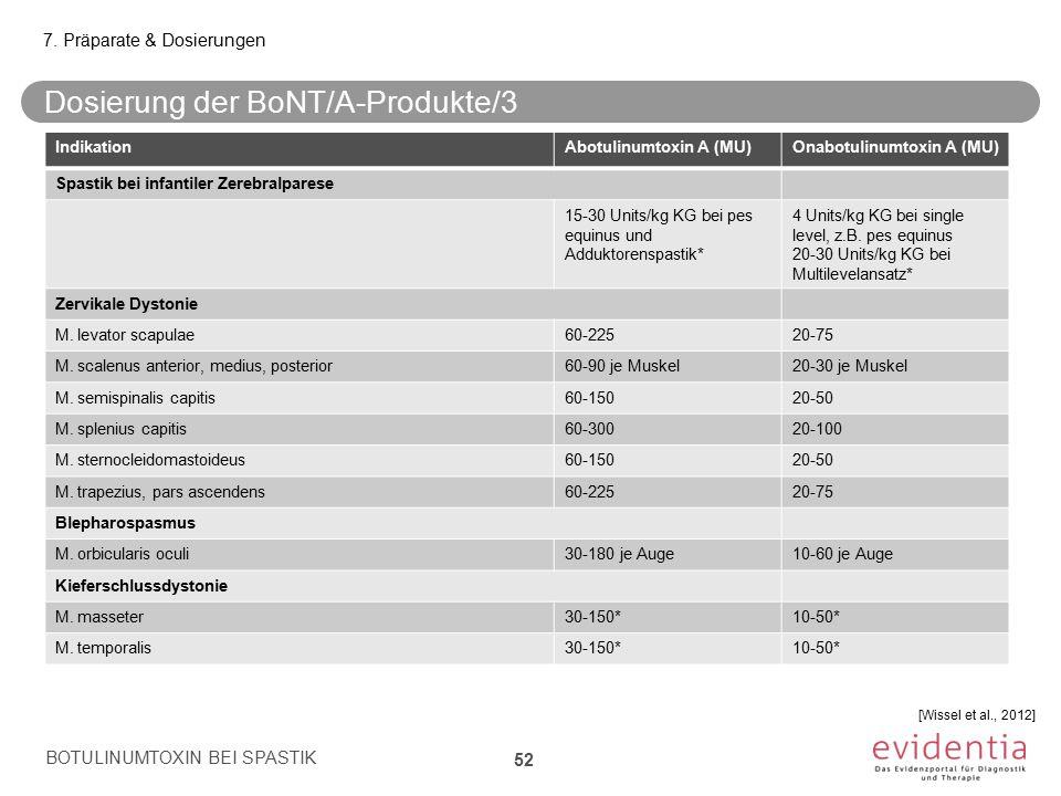 Dosierung der BoNT/A-Produkte/3