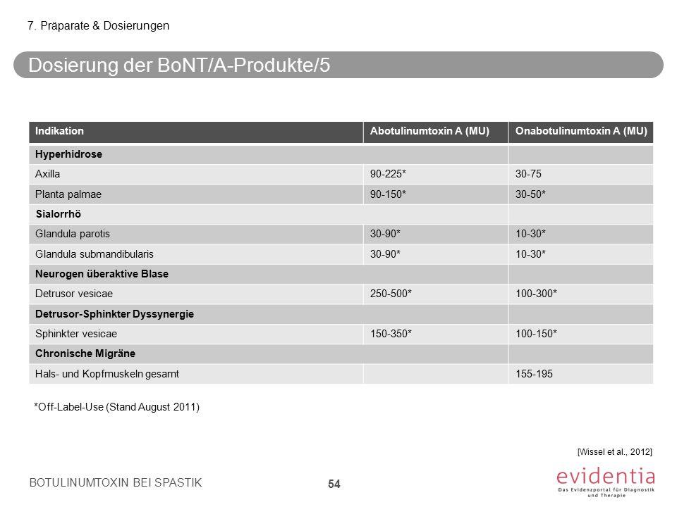 Dosierung der BoNT/A-Produkte/5