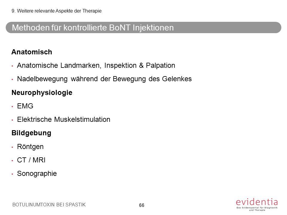 Methoden für kontrollierte BoNT Injektionen