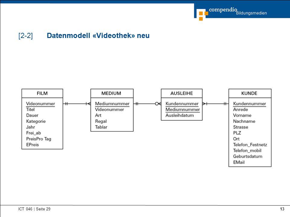 Datenmodell «Videothek» neu Datenmodell «Videothek» neu