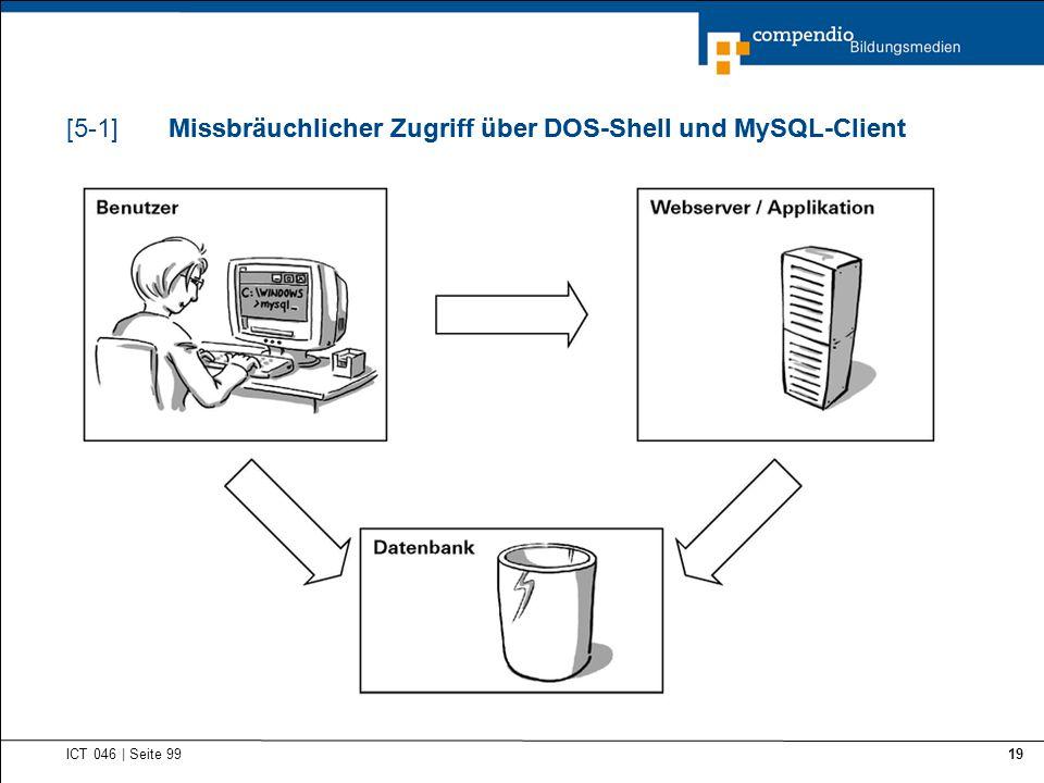 Missbräuchlicher Zugriff über DOS-Shell und MySQL-Client