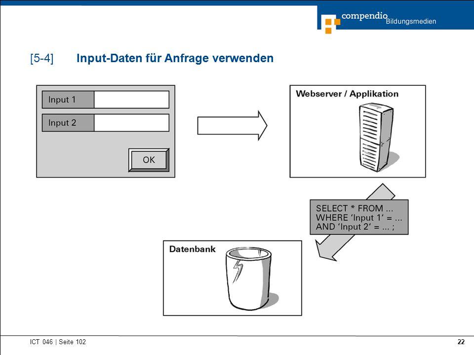 Input-Daten für Anfrage verwenden Input-Daten für Anfrage verwenden