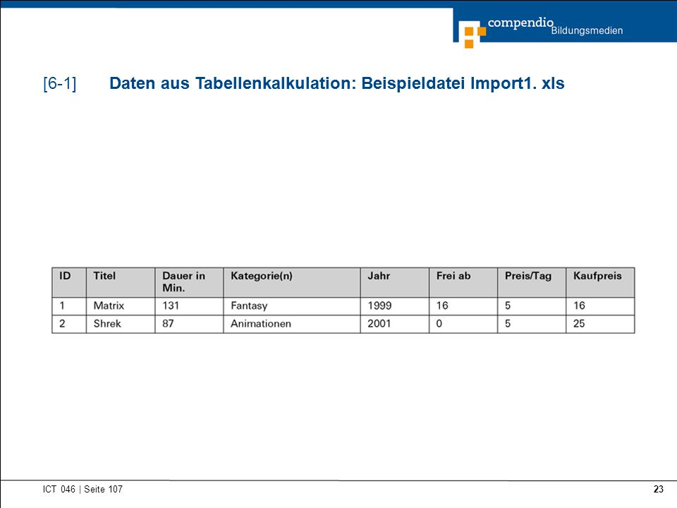Daten aus Tabellenkalkulation: Beispieldatei Import1. xls