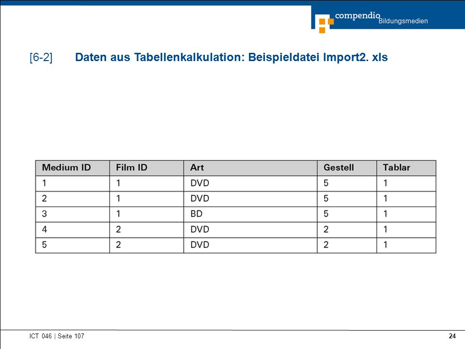 Daten aus Tabellenkalkulation: Beispieldatei Import2. xls