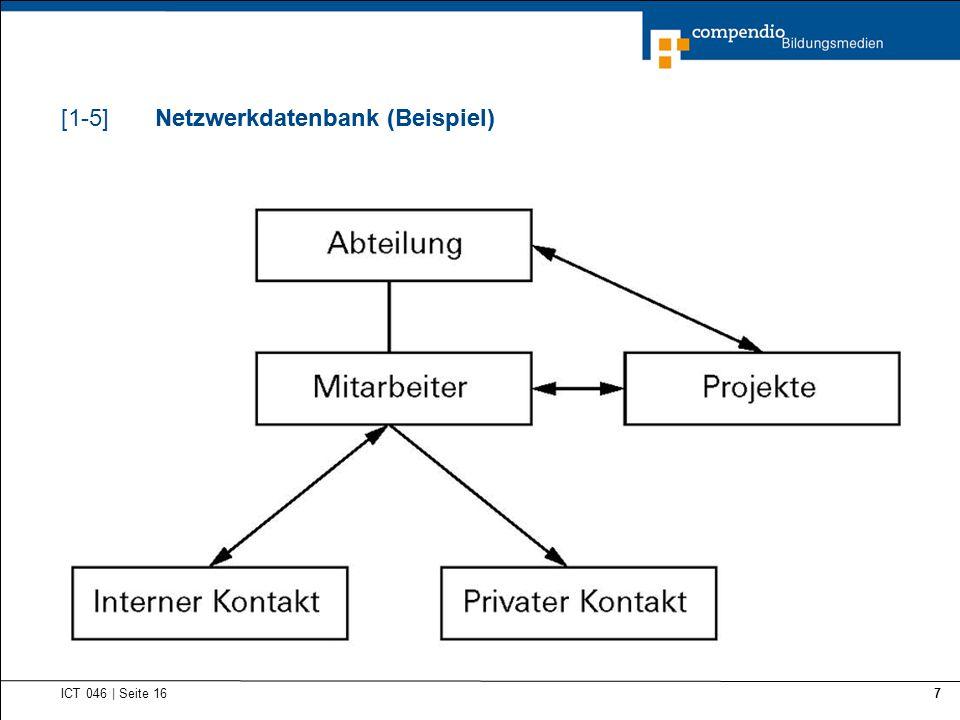 Netzwerkdatenbank (Beispiel) Netzwerkdatenbank (Beispiel)