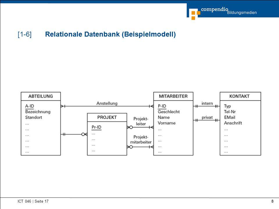 Relationale Datenbank (Beispielmodell)