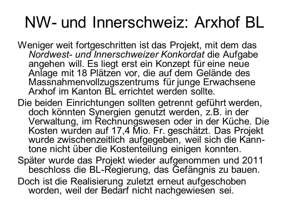 NW- und Innerschweiz: Arxhof BL