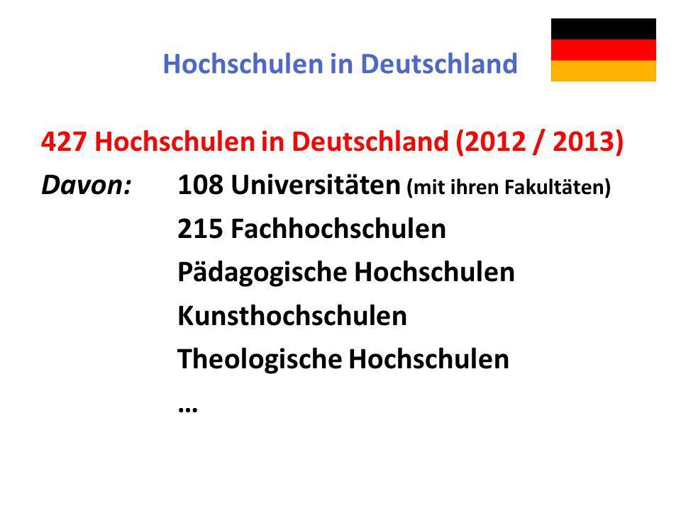 Hochschulen in Deutschland