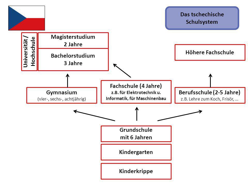Das tschechische Schulsystem
