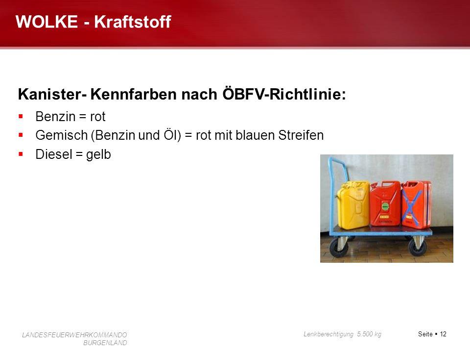 WOLKE - Kraftstoff Kanister- Kennfarben nach ÖBFV-Richtlinie: