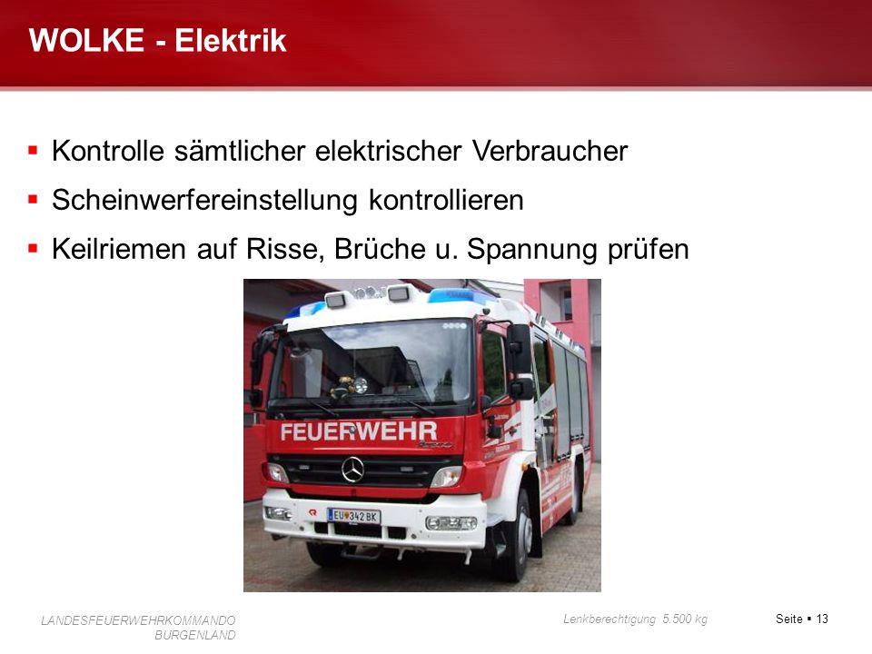 WOLKE - Elektrik Kontrolle sämtlicher elektrischer Verbraucher