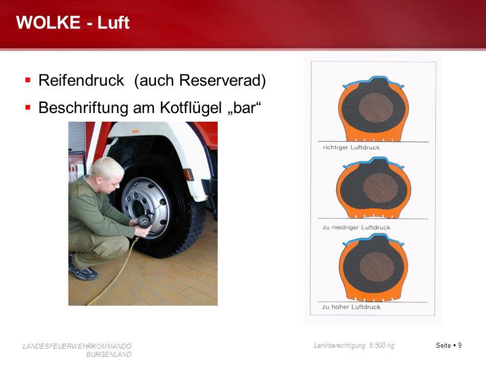 WOLKE - Luft Reifendruck (auch Reserverad)